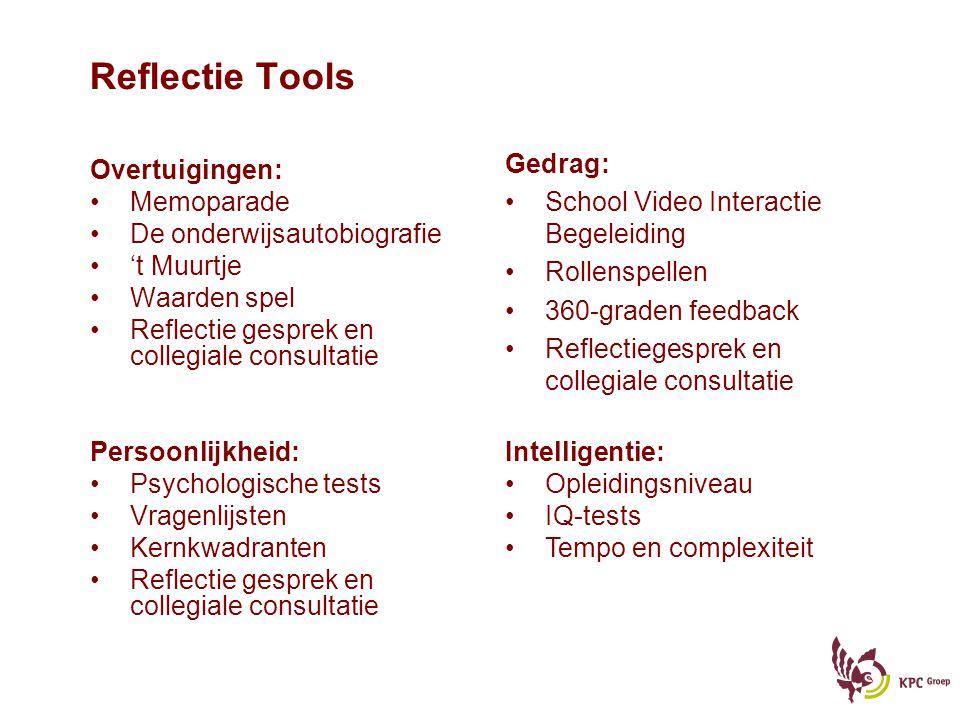 Reflectie Tools Gedrag: Overtuigingen: