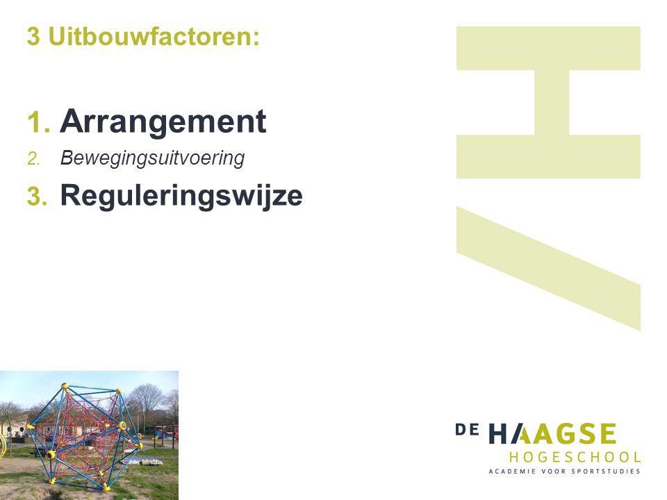 3 Uitbouwfactoren: Arrangement Bewegingsuitvoering Reguleringswijze