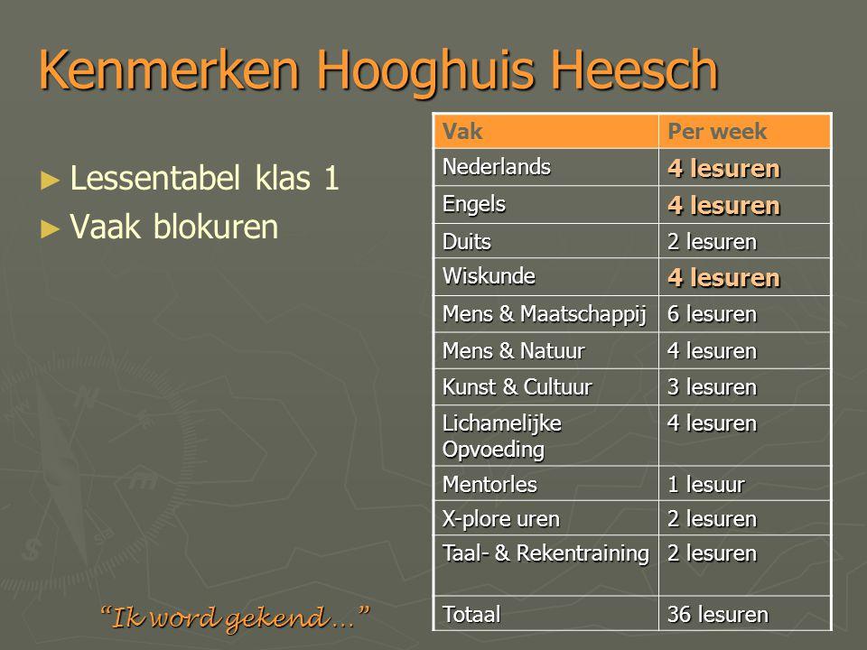 Kenmerken Hooghuis Heesch