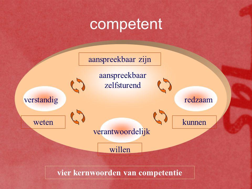 vier kernwoorden van competentie