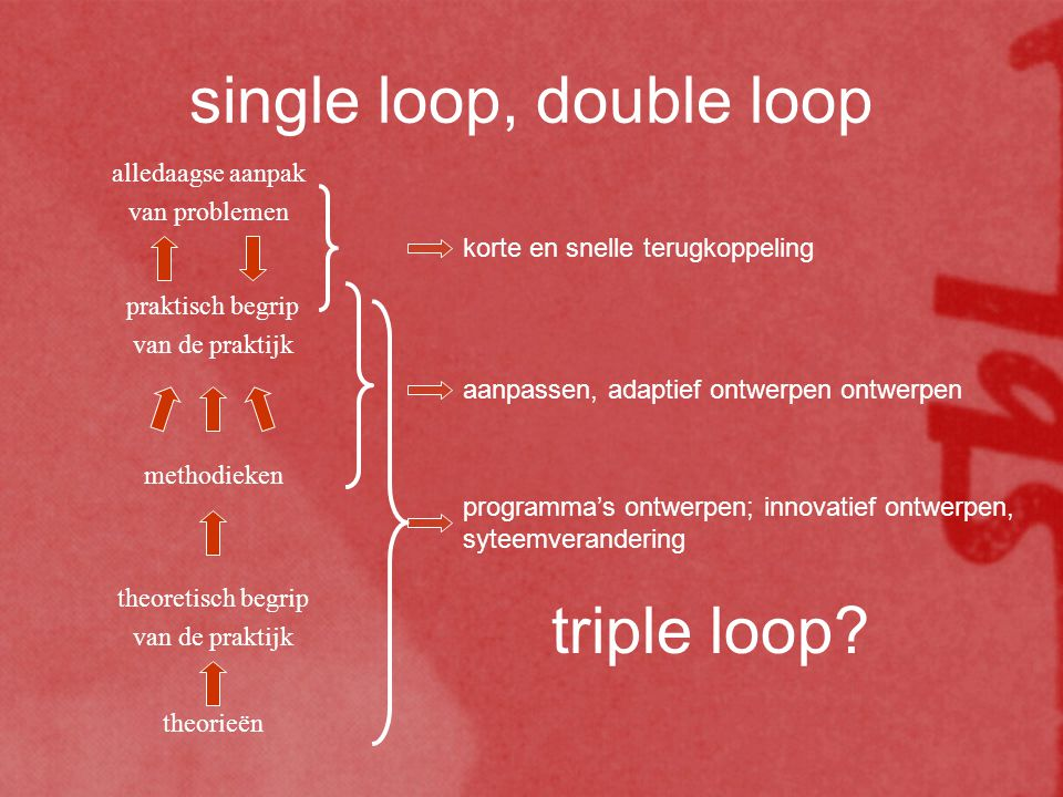 single loop, double loop