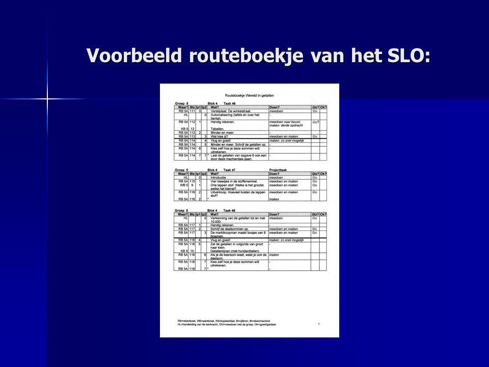 Voorbeeld routeboekje van het SLO: