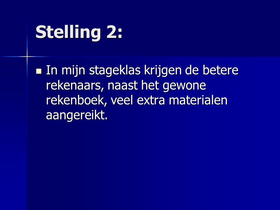 Stelling 2: In mijn stageklas krijgen de betere rekenaars, naast het gewone rekenboek, veel extra materialen aangereikt.