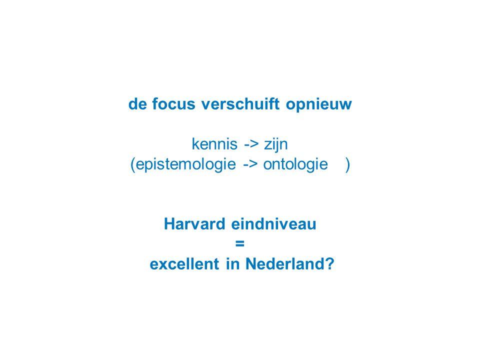 de focus verschuift opnieuw kennis -> zijn (epistemologie -> ontologie…) Harvard eindniveau = excellent in Nederland