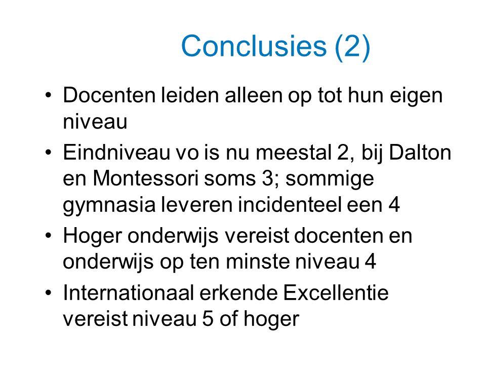Conclusies (2) Docenten leiden alleen op tot hun eigen niveau