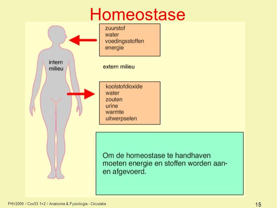 Homeostase FHV2009 / Cxx53 1+2 / Anatomie & Fysiologie - Circulatie