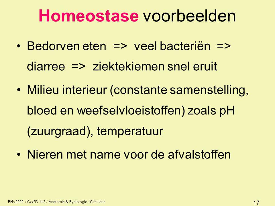 Homeostase voorbeelden