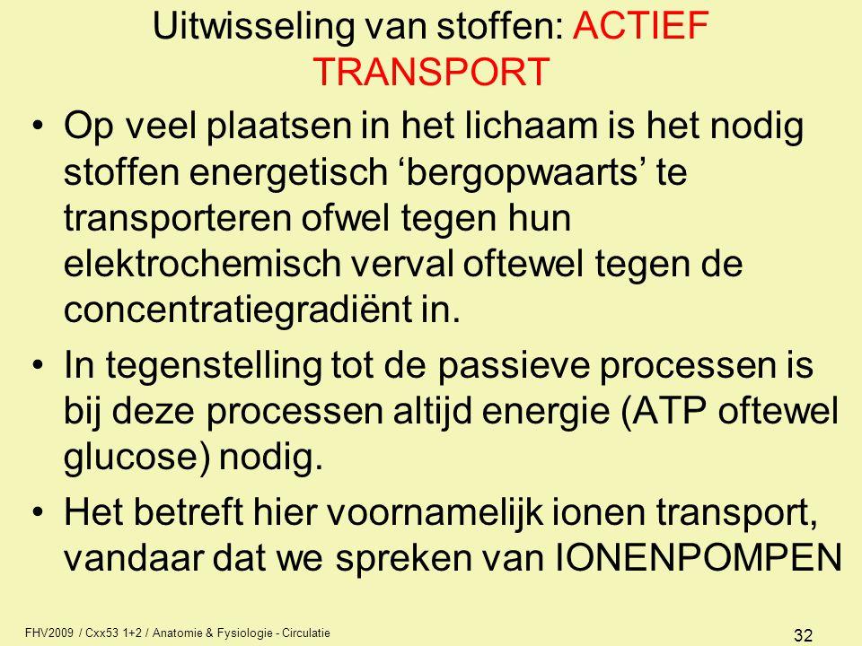 Uitwisseling van stoffen: ACTIEF TRANSPORT