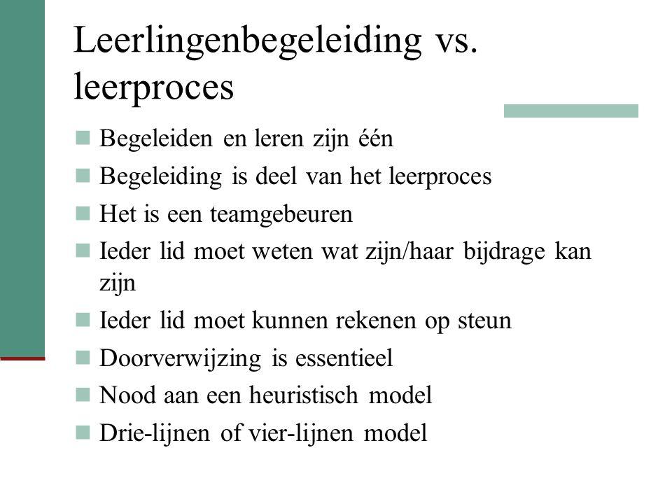 Leerlingenbegeleiding vs. leerproces