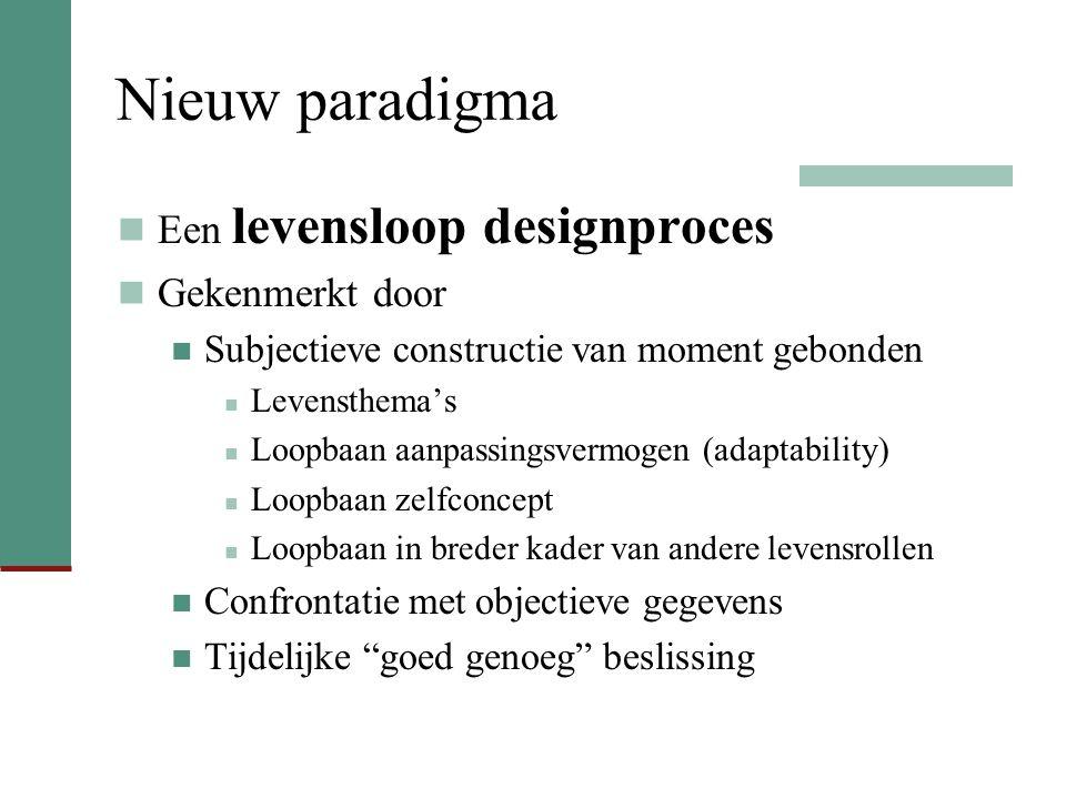 Nieuw paradigma Een levensloop designproces Gekenmerkt door