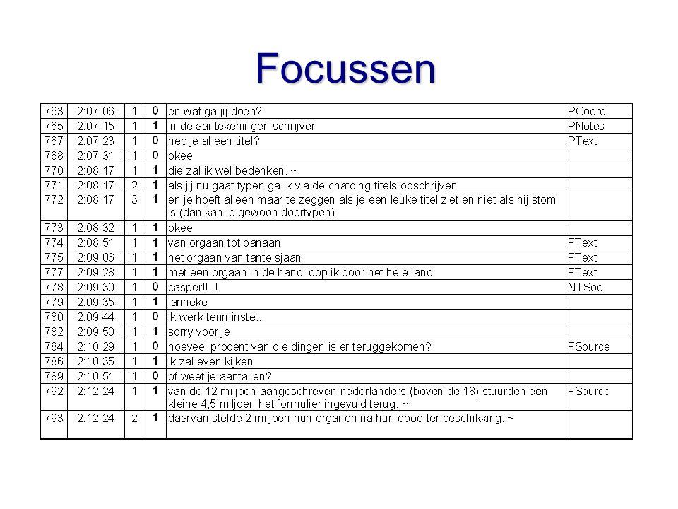 Focussen Stukje chat uit de kategorie Focussen