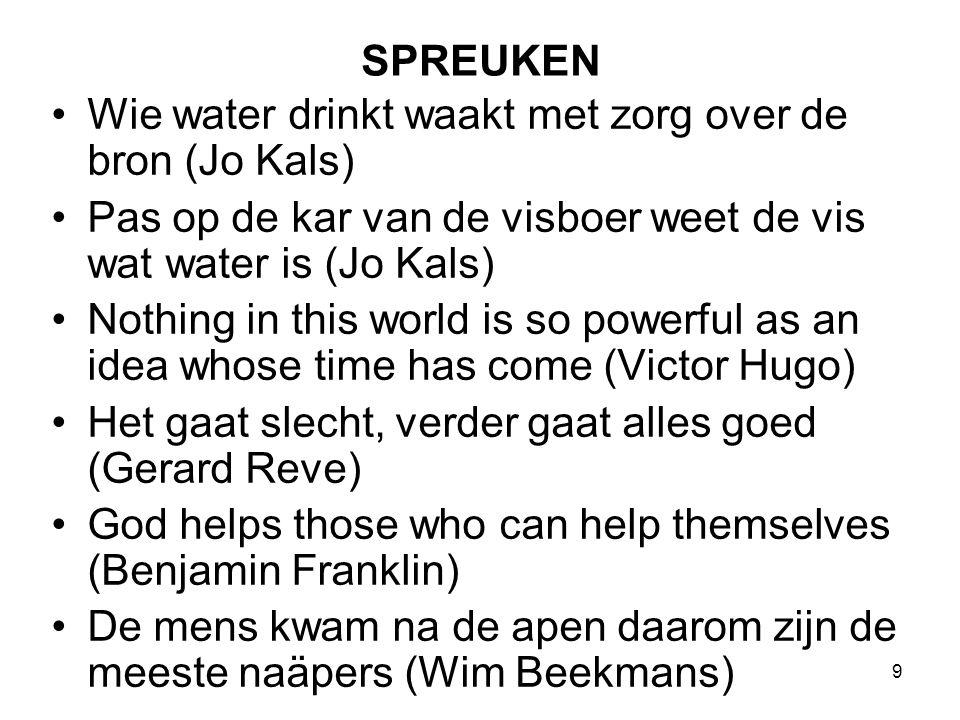 SPREUKEN Wie water drinkt waakt met zorg over de bron (Jo Kals) Pas op de kar van de visboer weet de vis wat water is (Jo Kals)