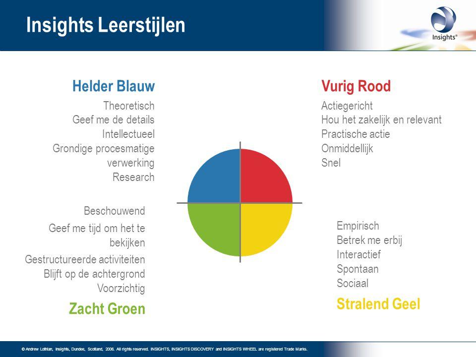 Insights Leerstijlen Helder Blauw Vurig Rood Zacht Groen Stralend Geel