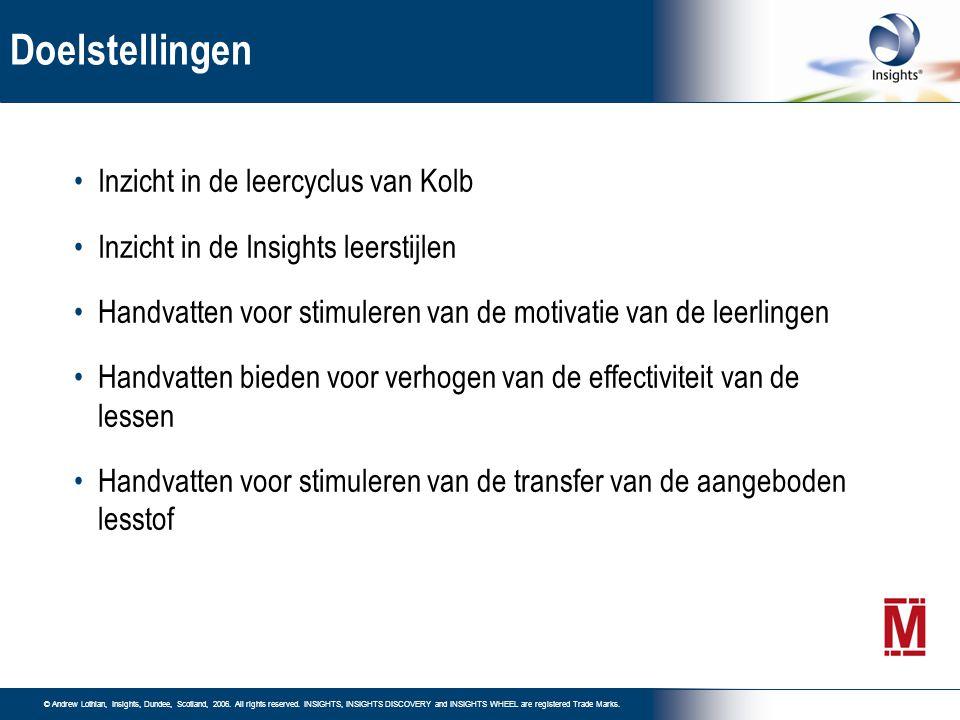 Doelstellingen Inzicht in de leercyclus van Kolb