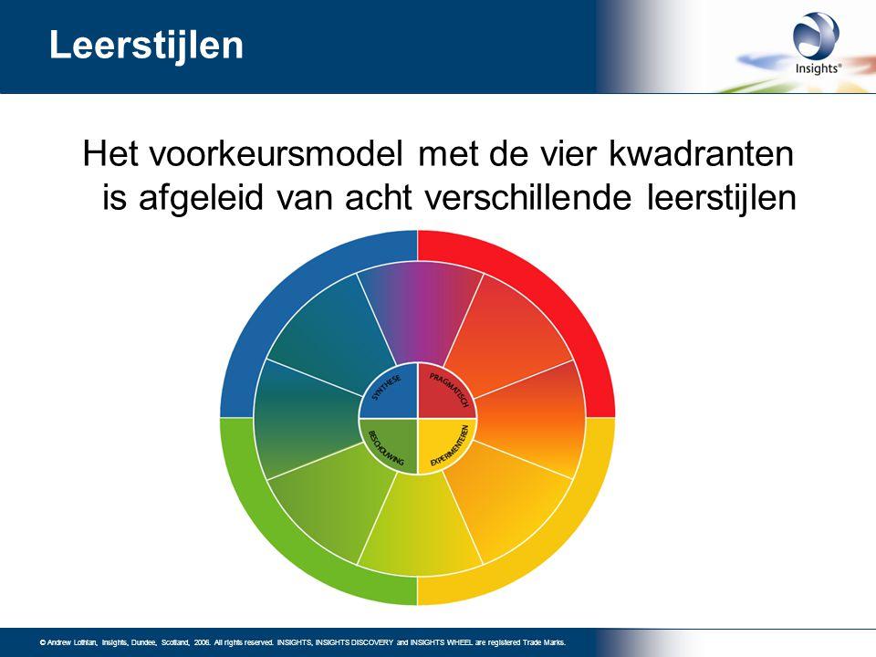 Leerstijlen Het voorkeursmodel met de vier kwadranten is afgeleid van acht verschillende leerstijlen.