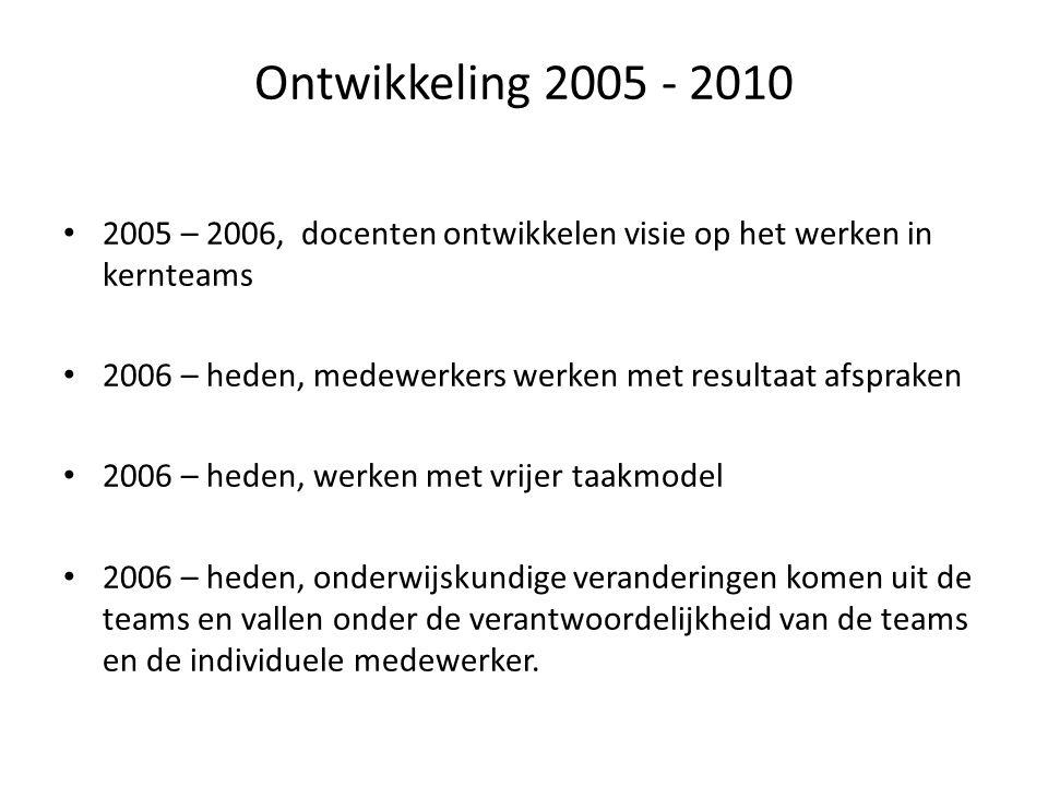 Ontwikkeling 2005 - 2010 2005 – 2006, docenten ontwikkelen visie op het werken in kernteams.