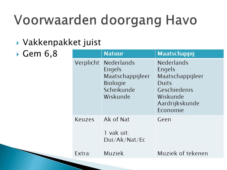 Voorwaarden doorgang Havo