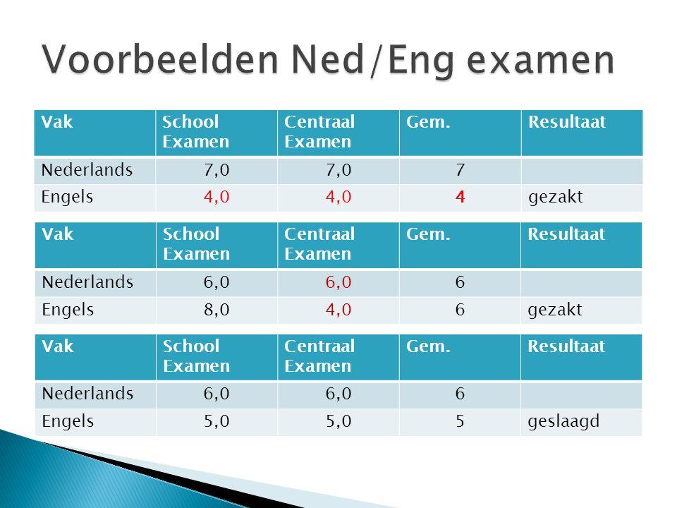 Voorbeelden Ned/Eng examen