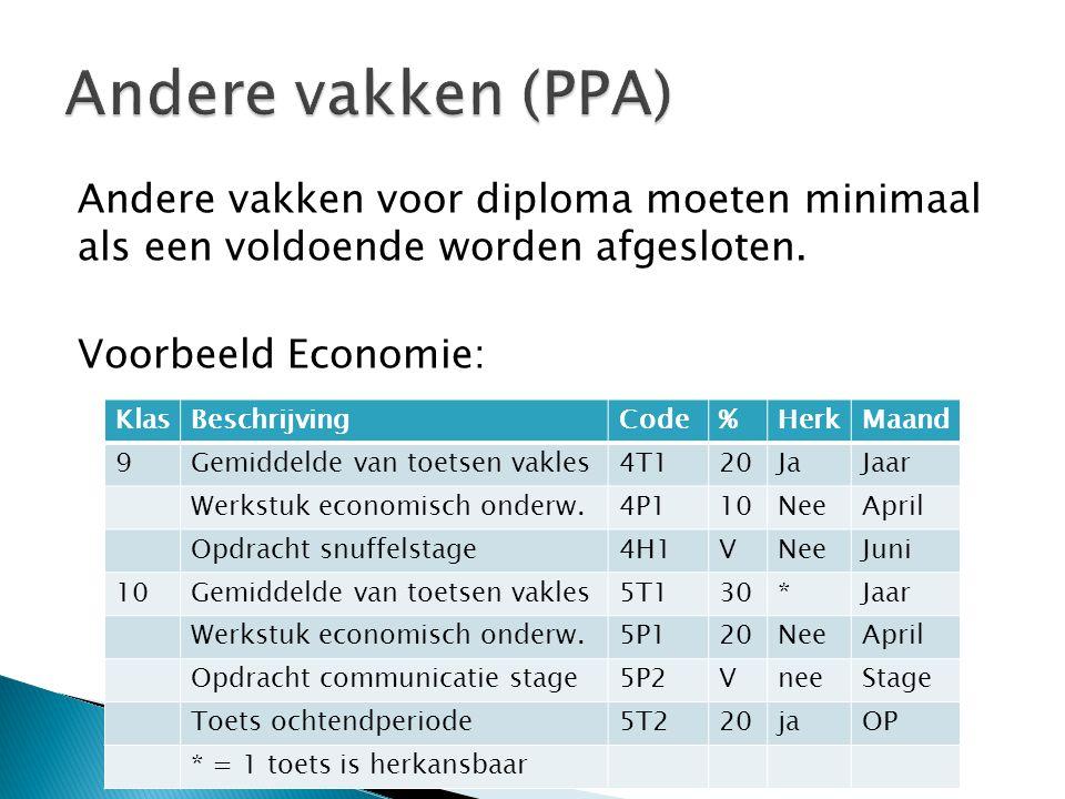 Andere vakken (PPA) Andere vakken voor diploma moeten minimaal als een voldoende worden afgesloten. Voorbeeld Economie: