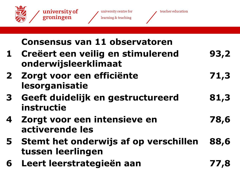 Consensus van 11 observatoren