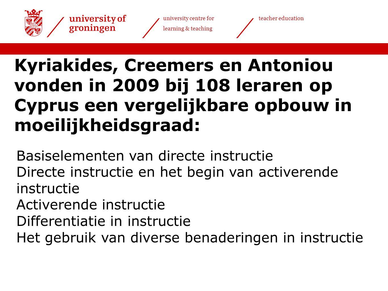 Kyriakides, Creemers en Antoniou vonden in 2009 bij 108 leraren op Cyprus een vergelijkbare opbouw in moeilijkheidsgraad: