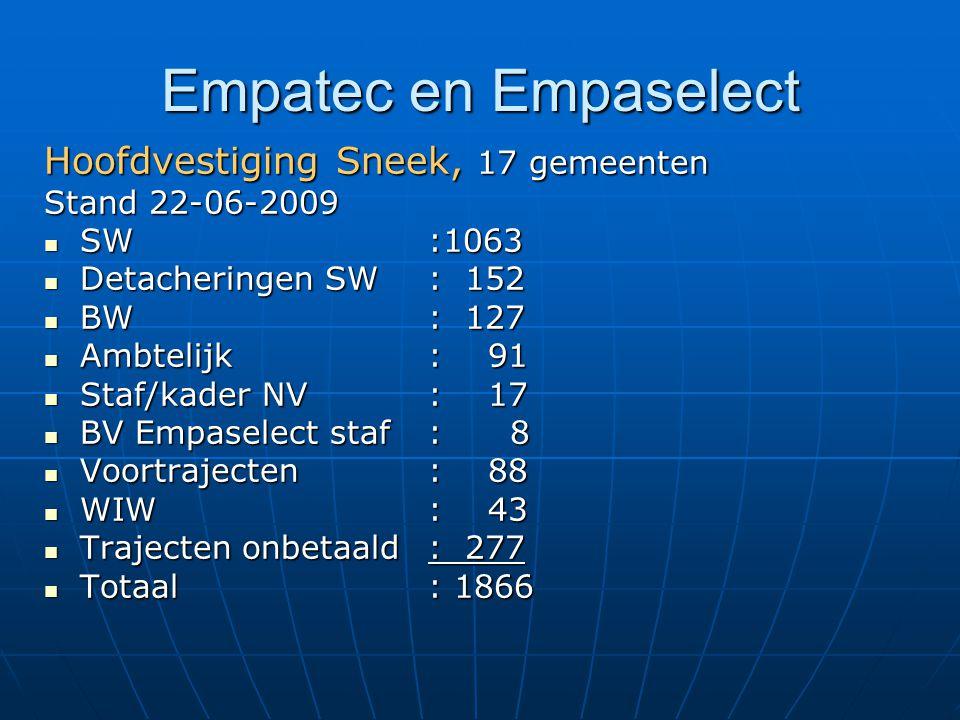 Empatec en Empaselect Hoofdvestiging Sneek, 17 gemeenten