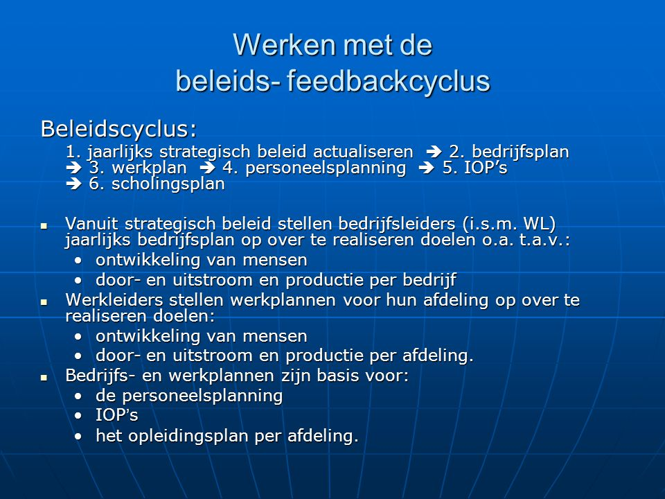 Werken met de beleids- feedbackcyclus