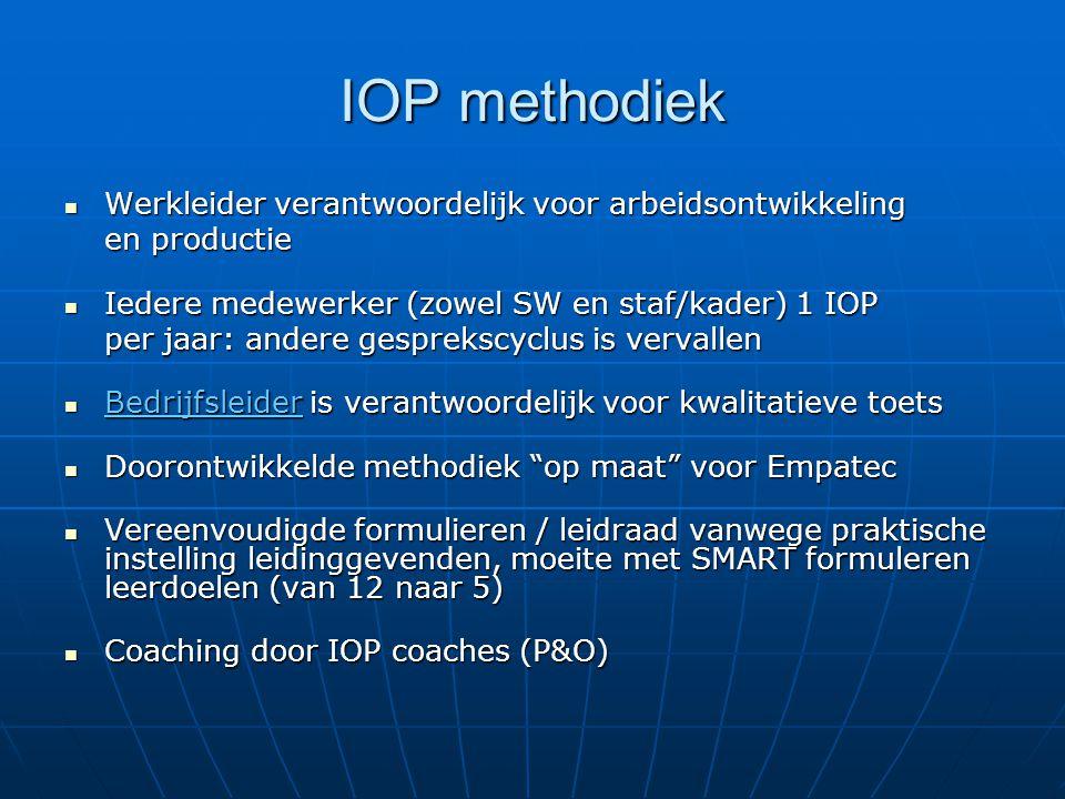 IOP methodiek Werkleider verantwoordelijk voor arbeidsontwikkeling
