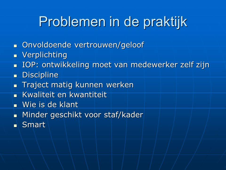 Problemen in de praktijk