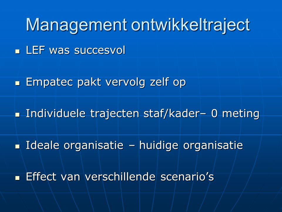 Management ontwikkeltraject