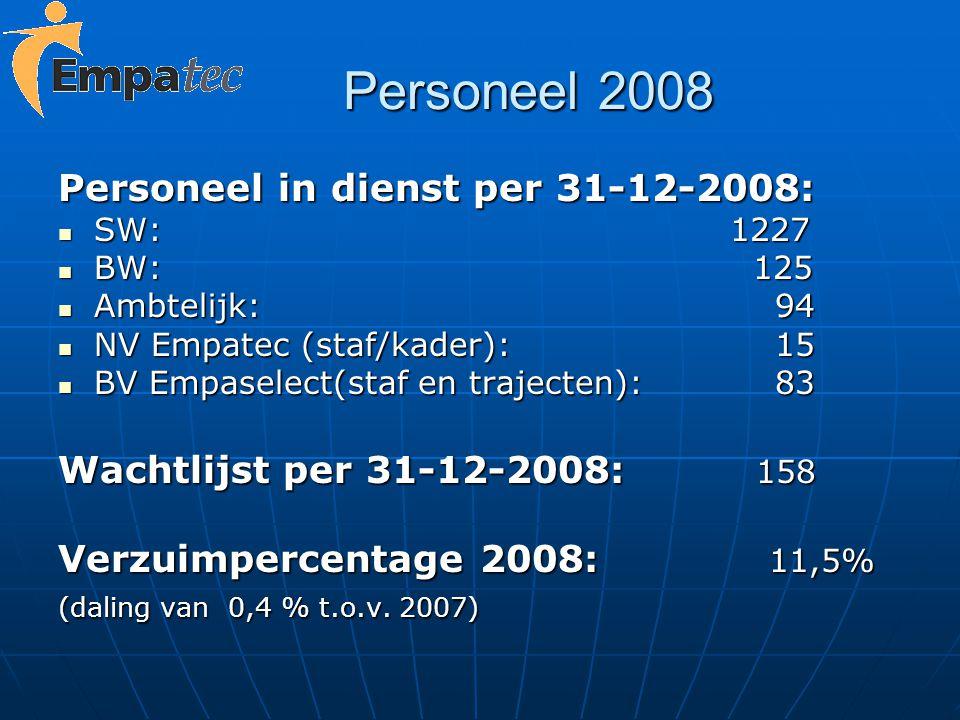 Personeel 2008 Personeel in dienst per 31-12-2008: