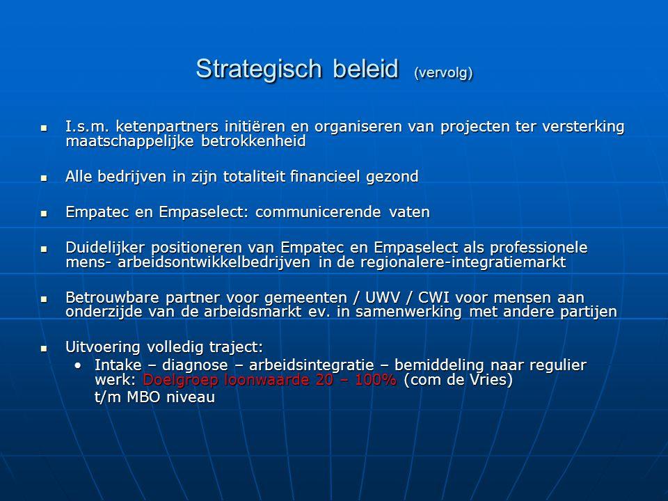Strategisch beleid (vervolg)