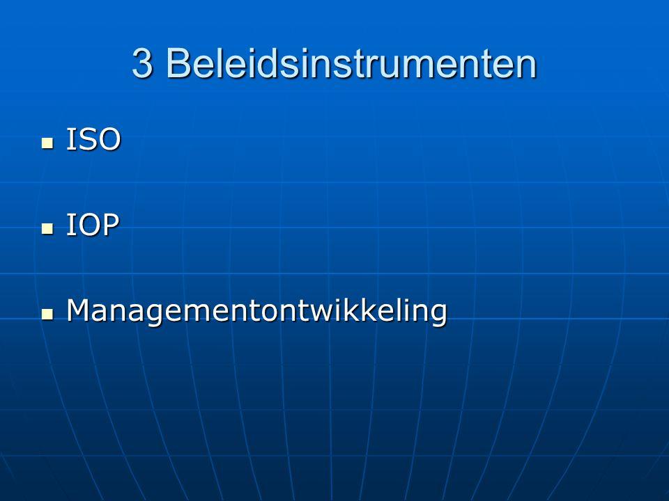 3 Beleidsinstrumenten ISO IOP Managementontwikkeling