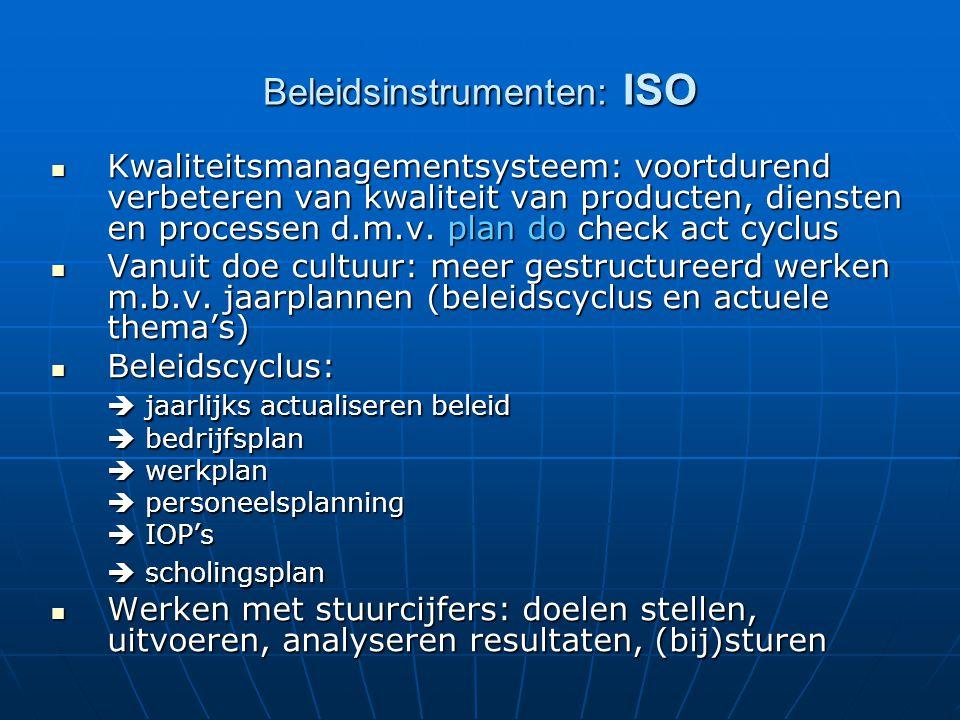 Beleidsinstrumenten: ISO