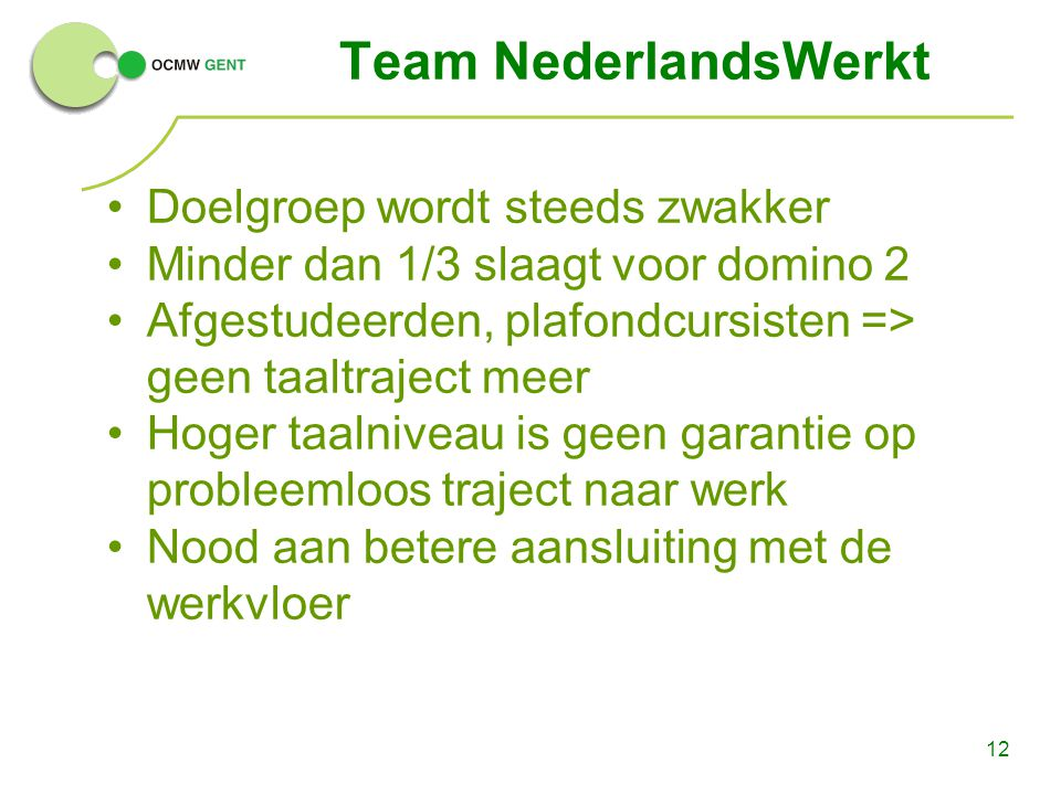 Team NederlandsWerkt Doelgroep wordt steeds zwakker