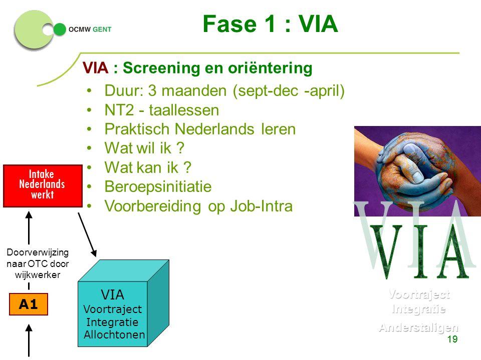 Voortraject Integratie Anderstaligen