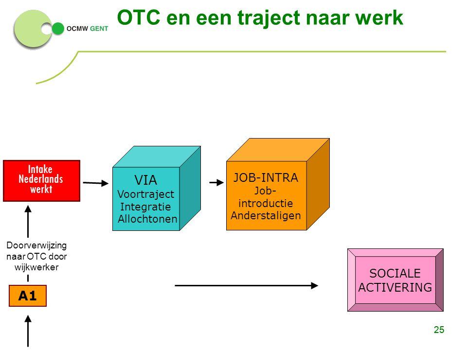OTC en een traject naar werk