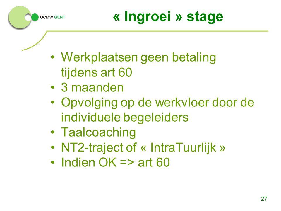 « Ingroei » stage Werkplaatsen geen betaling tijdens art 60 3 maanden
