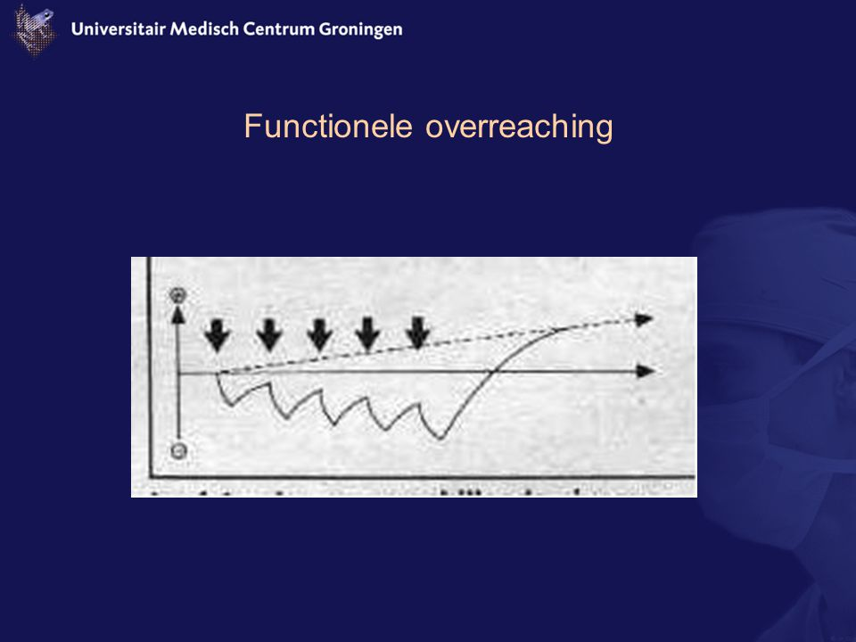 Functionele overreaching