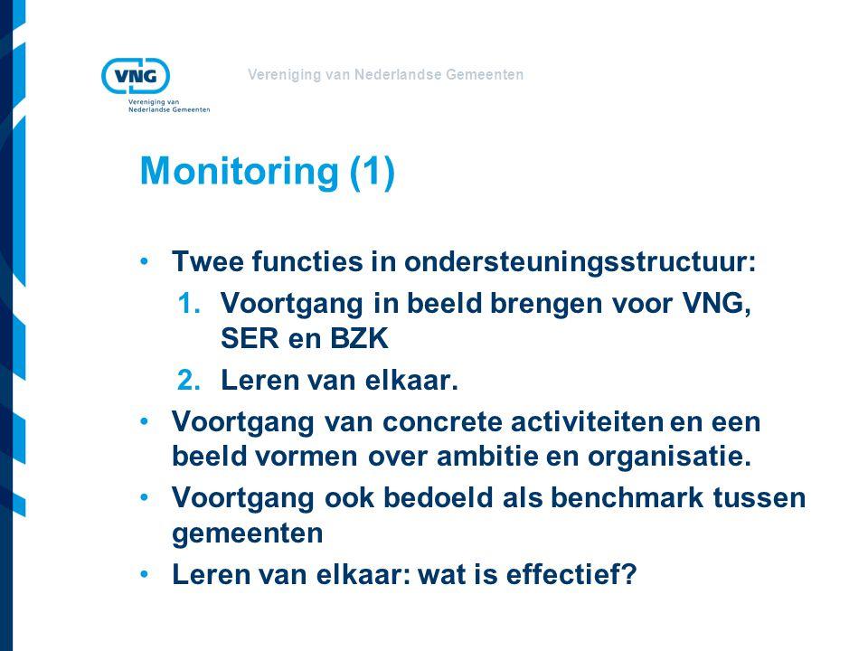 Monitoring (1) Twee functies in ondersteuningsstructuur:
