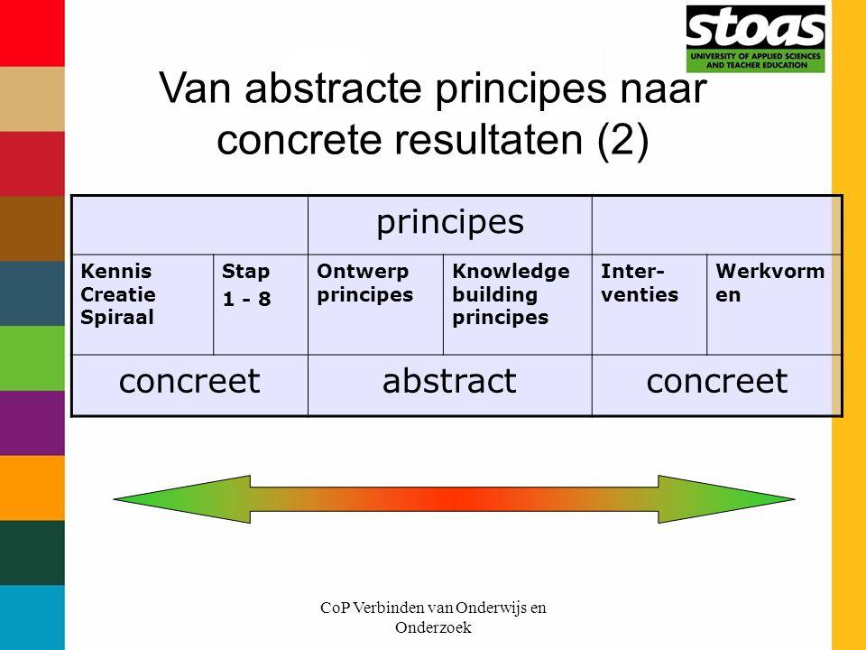 Van abstracte principes naar concrete resultaten (2)