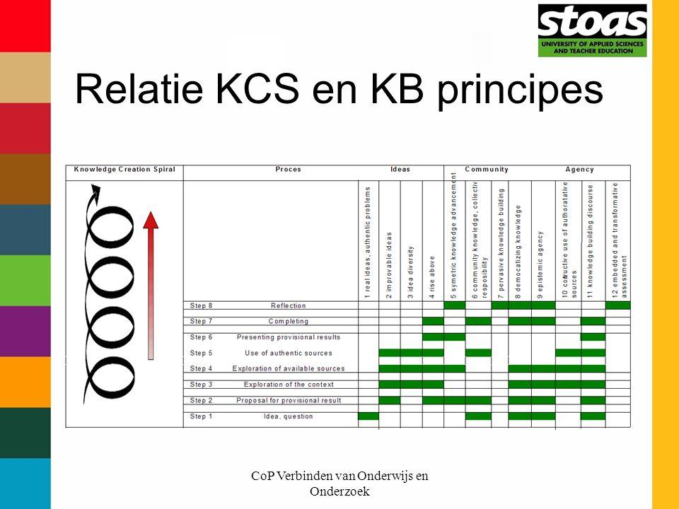 Relatie KCS en KB principes