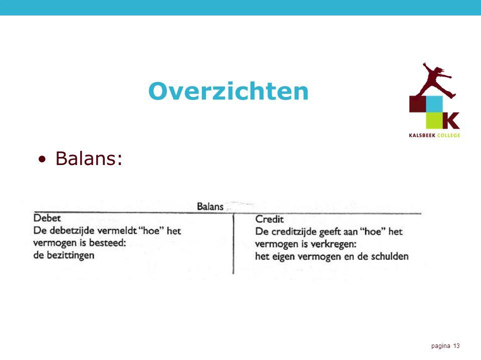 Overzichten Balans: