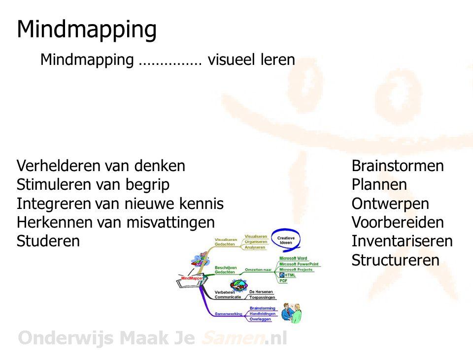 Mindmapping Mindmapping …………… visueel leren Verhelderen van denken