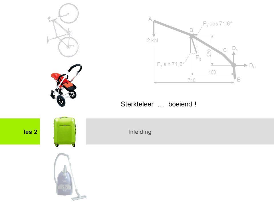 Sterkteleer … boeiend ! Fs les 2 Inleiding A Fs·cos 71,6° B 2 kN DV C
