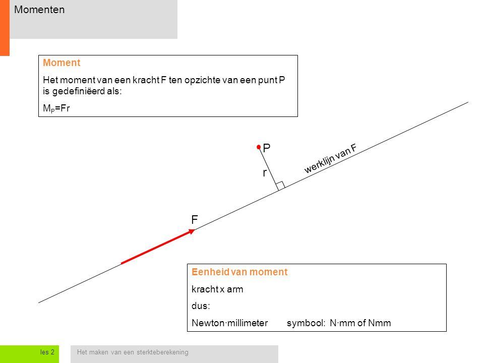 Momenten Moment. Het moment van een kracht F ten opzichte van een punt P is gedefiniëerd als: MP=Fr.
