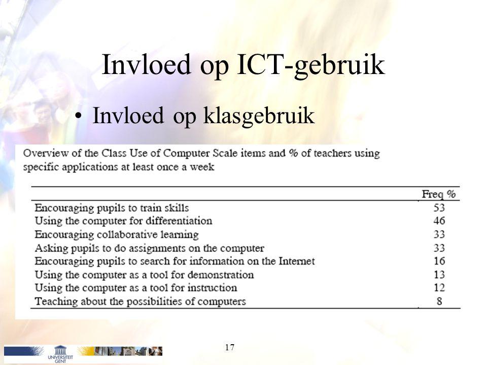 Invloed op ICT-gebruik