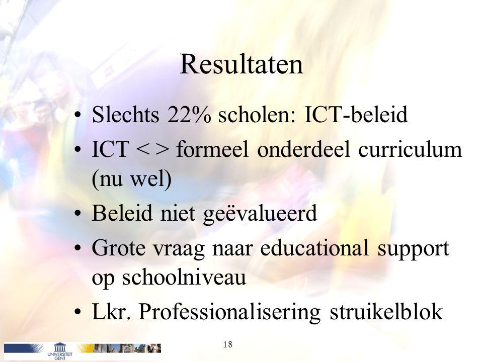 Resultaten Slechts 22% scholen: ICT-beleid