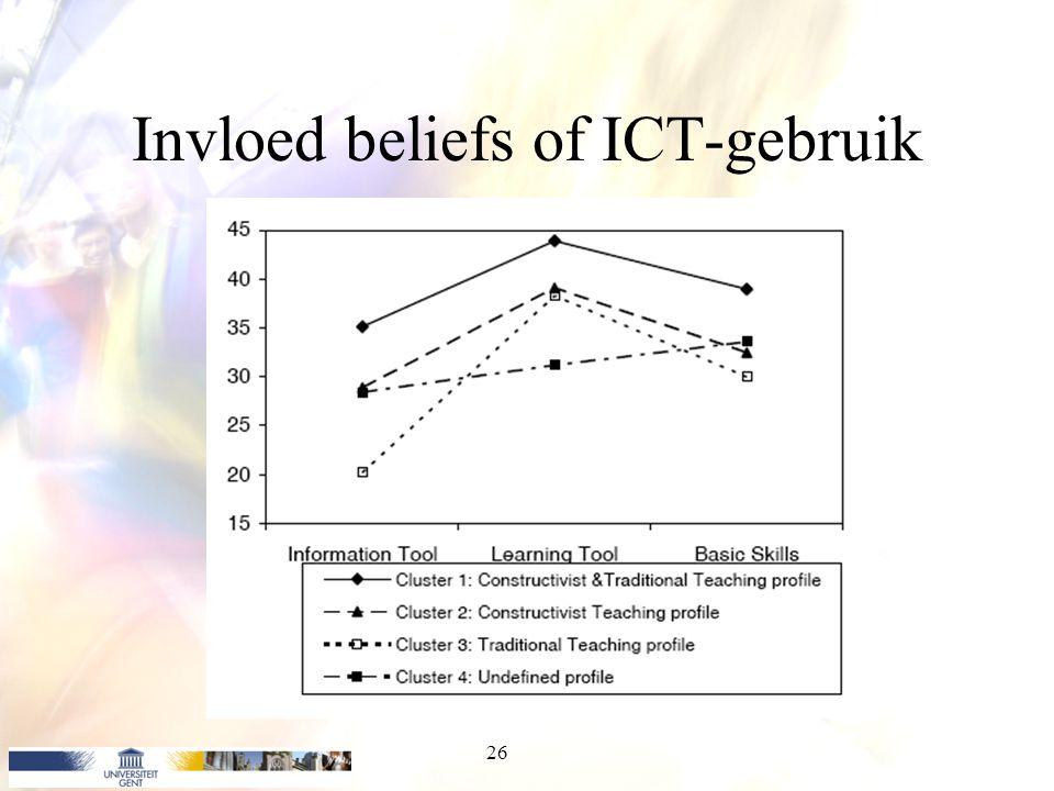 Invloed beliefs of ICT-gebruik