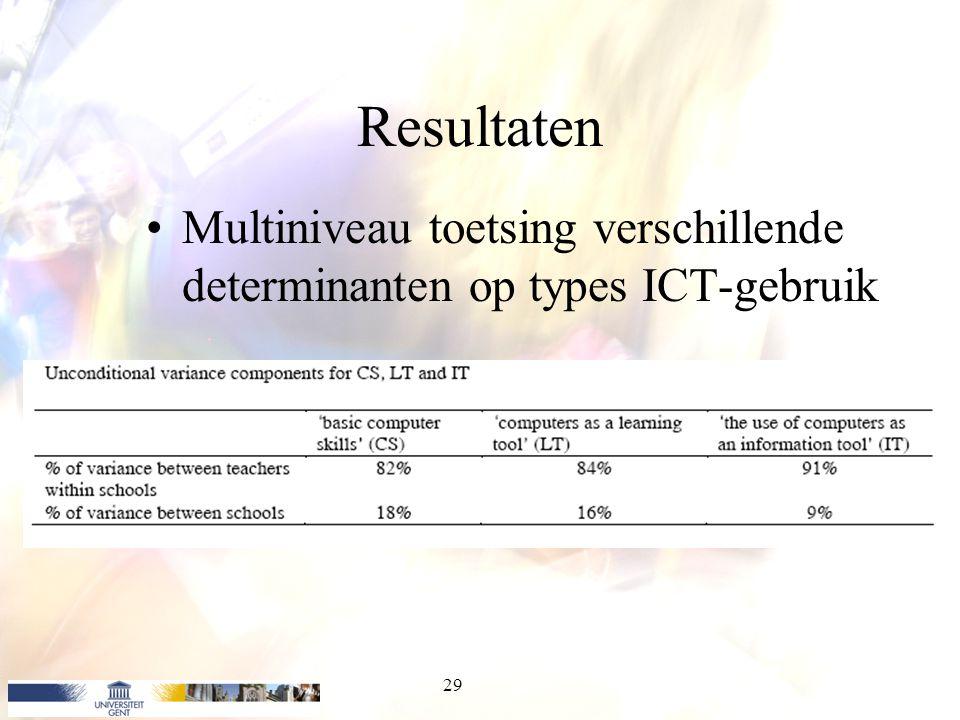 Resultaten Multiniveau toetsing verschillende determinanten op types ICT-gebruik